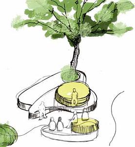 Scandic gestaltningsförslag växtkomptens dagvatten Bostadsrättfsörening BRF hotell landskap arkitekt trädgårdsingenjör trädgård Lund Skåne