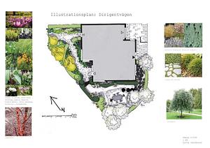 trädgårdsrådgivning trädgårdsdesign Lund Skåne