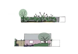 Trädgårdsdesign Malmö Trädgårdsarkitekt