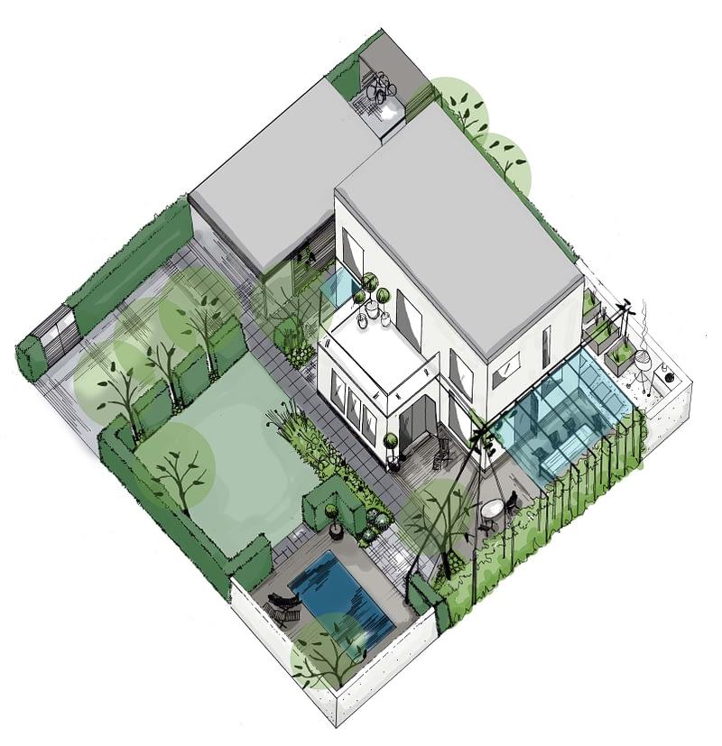 Trädgårdsdesign trädgårdsarkitekt Skåne Glumslöv